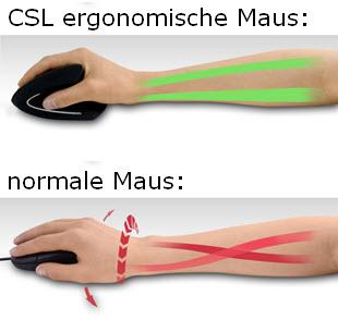 CSL - TM137U optische Maus