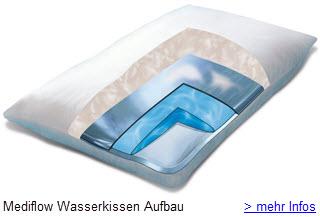 Wie ist ein Mediflow Wasserkissen aufgebaut