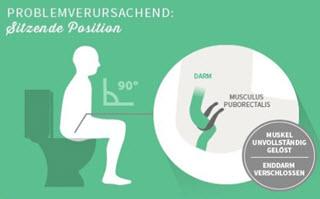 Knick im Darm beim Sitzen auf der Toilette