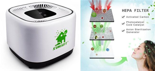 SUMGOTT 3-Stufen Luftreiniger Air Purifier mit HEPA-Filter