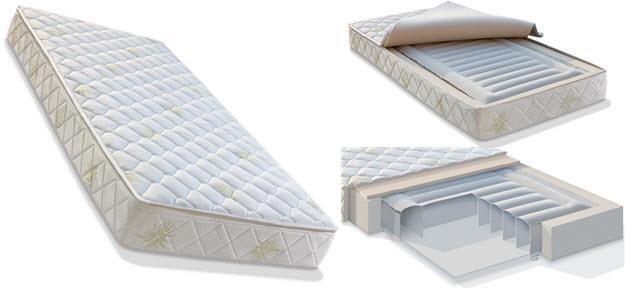Sleepflexxx Luftbett Matratze mit Luftkern aufbau und funktionsweise